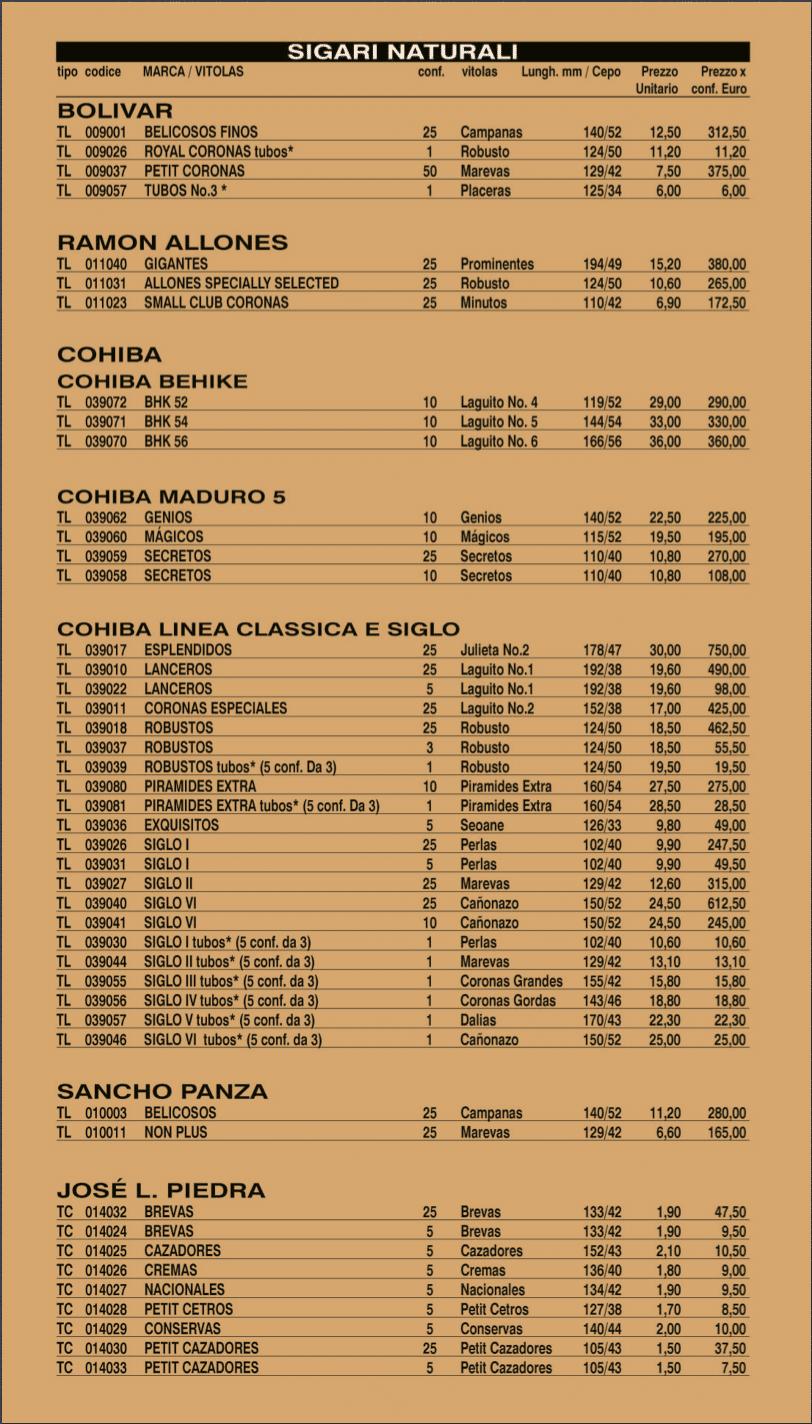 Listino prezzi Gennaio 2013_4
